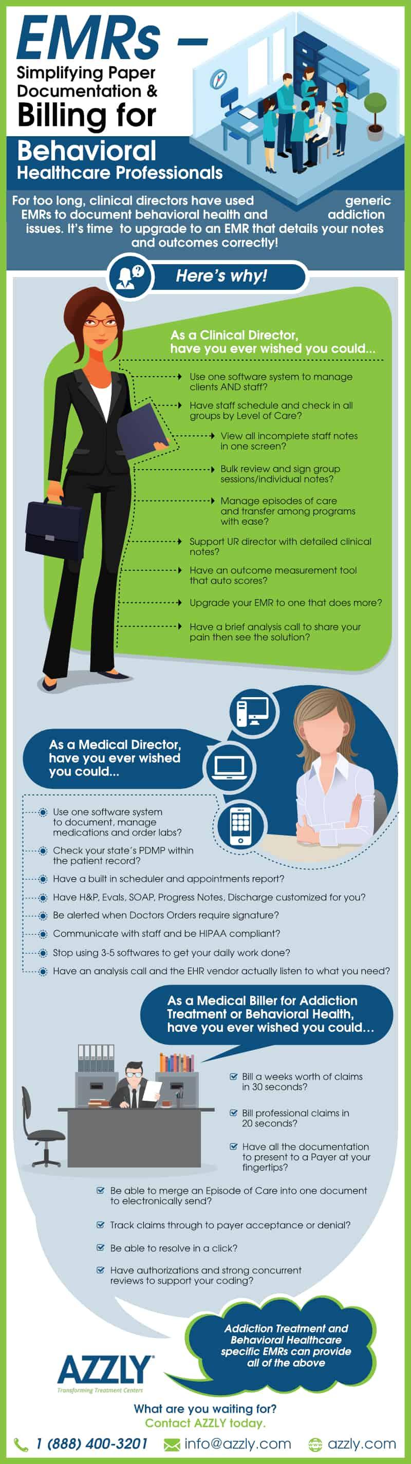 EMRs Simplifying Paper Documentation & Billing for Healthcare Professionals